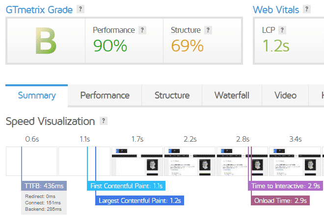 website speed test audit results